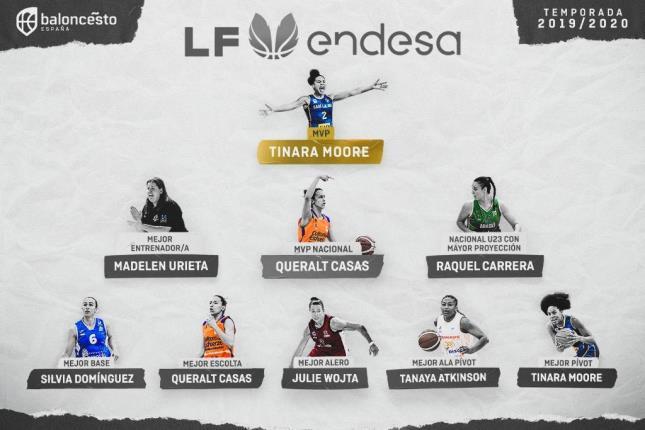 Los Premios Liga Endesa ponen el broche final a la temporada