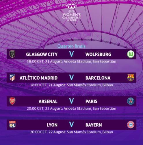 ¡Ya está aquí la Champions League femenina!