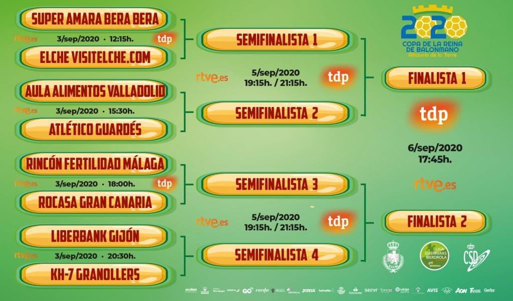 La RFEBM anuncia los horarios de la Copa de la Reina