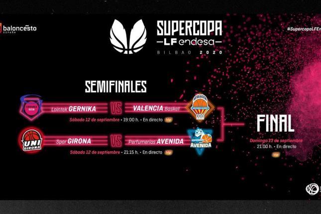 Supercopa de baloncesto femenina: Enfrentamientos y horarios